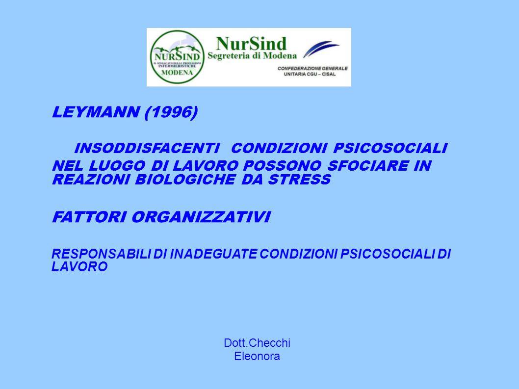 Dott.Checchi Eleonora LEYMANN (1996) INSODDISFACENTI CONDIZIONI PSICOSOCIALI NEL LUOGO DI LAVORO POSSONO SFOCIARE IN REAZIONI BIOLOGICHE DA STRESS FATTORI ORGANIZZATIVI RESPONSABILI DI INADEGUATE CONDIZIONI PSICOSOCIALI DI LAVORO