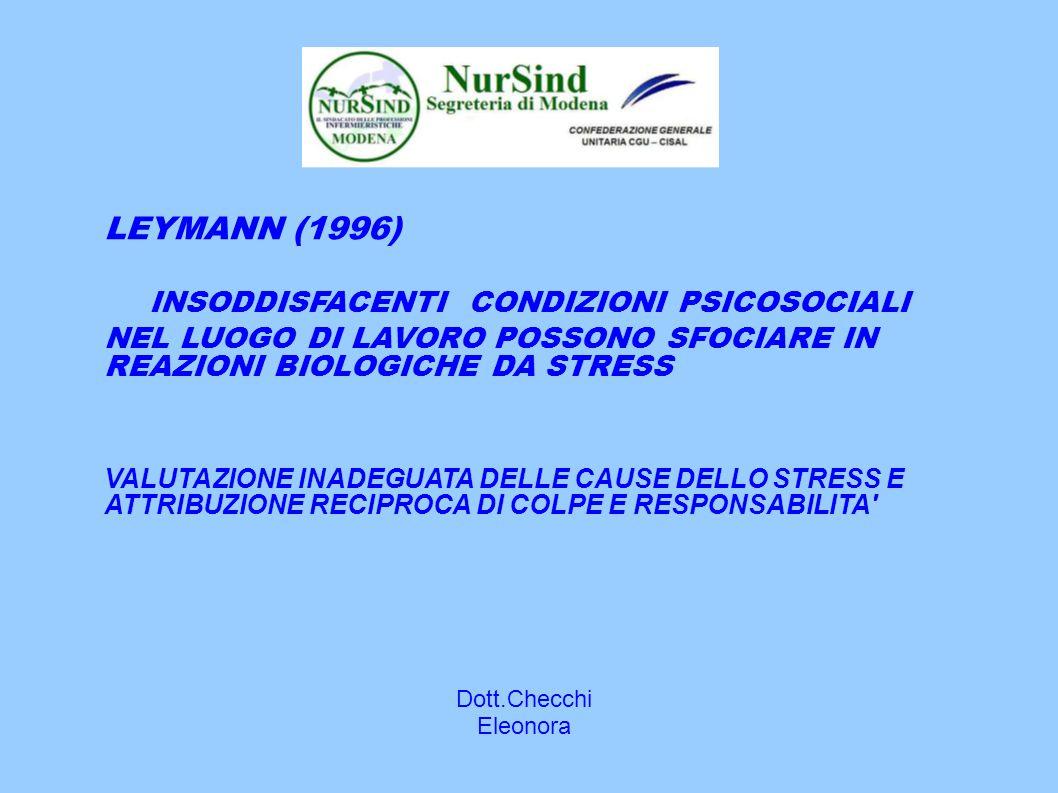 Dott.Checchi Eleonora LEYMANN (1996) INSODDISFACENTI CONDIZIONI PSICOSOCIALI NEL LUOGO DI LAVORO POSSONO SFOCIARE IN REAZIONI BIOLOGICHE DA STRESS VALUTAZIONE INADEGUATA DELLE CAUSE DELLO STRESS E ATTRIBUZIONE RECIPROCA DI COLPE E RESPONSABILITA