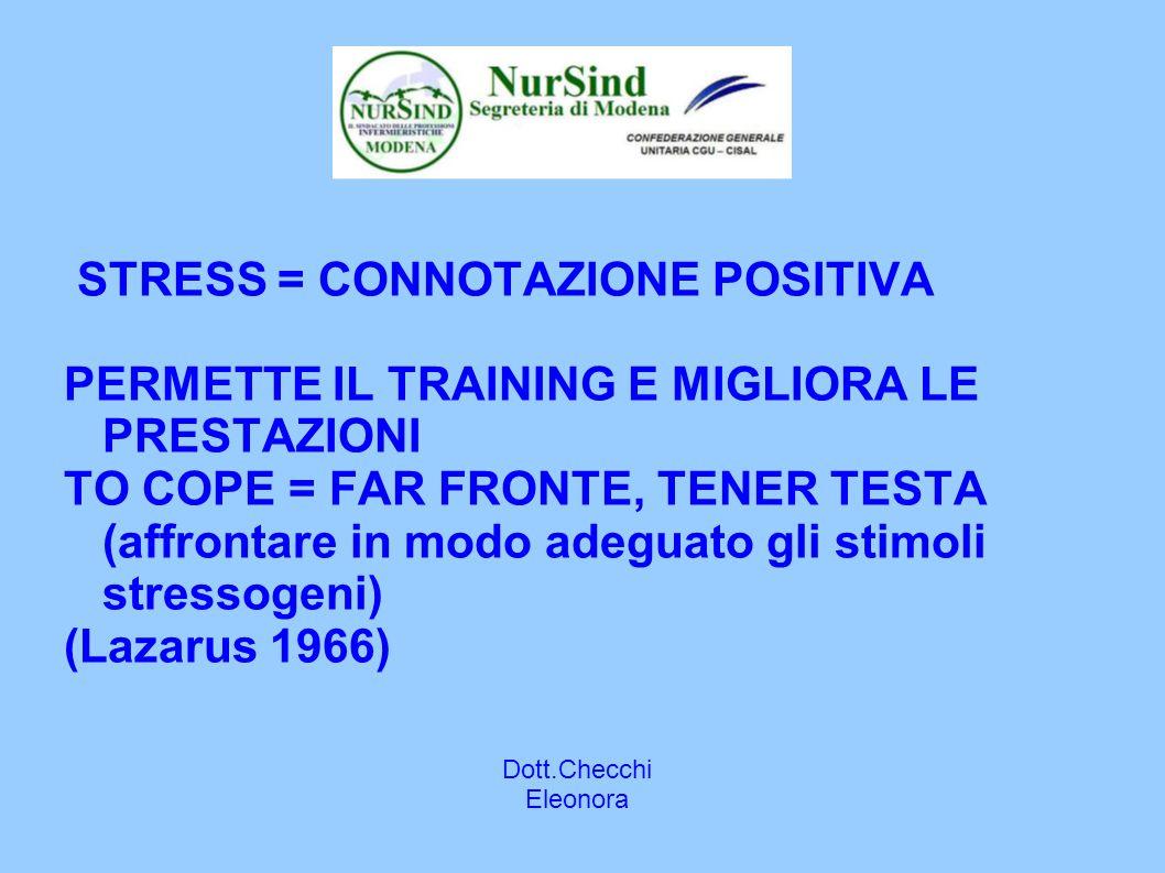 NurSind MODENA STRESS = CONNOTAZIONE POSITIVA PERMETTE IL TRAINING E MIGLIORA LE PRESTAZIONI TO COPE = FAR FRONTE, TENER TESTA (affrontare in modo adeguato gli stimoli stressogeni) (Lazarus 1966) Dott.Checchi Eleonora