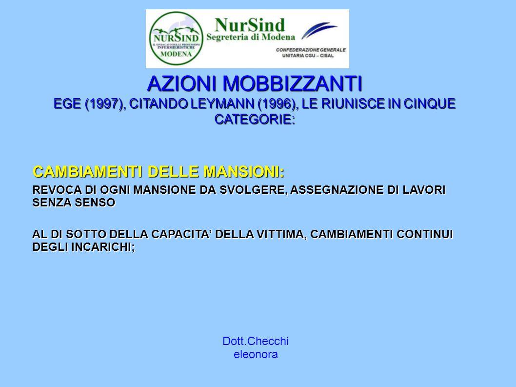 Dott.Checchi eleonora AZIONI MOBBIZZANTI EGE (1997), CITANDO LEYMANN (1996), LE RIUNISCE IN CINQUE CATEGORIE: CAMBIAMENTI DELLE MANSIONI: REVOCA DI OGNI MANSIONE DA SVOLGERE, ASSEGNAZIONE DI LAVORI SENZA SENSO AL DI SOTTO DELLA CAPACITA' DELLA VITTIMA, CAMBIAMENTI CONTINUI DEGLI INCARICHI;