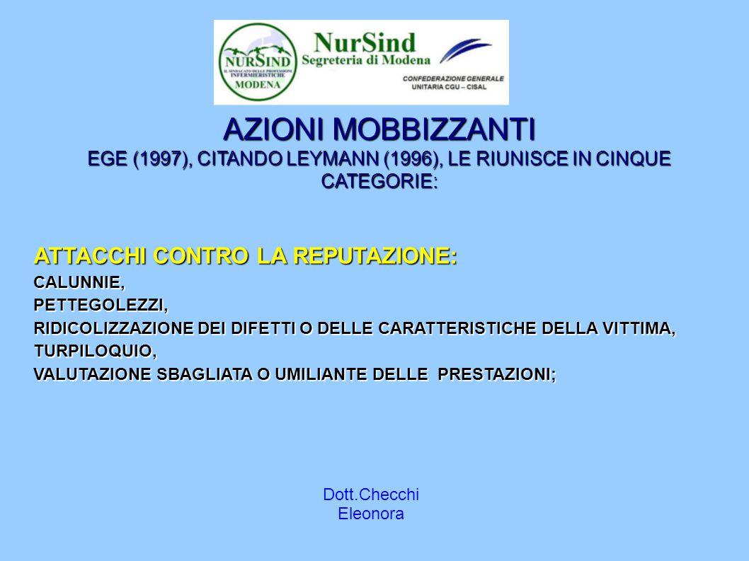 Dott.Checchi Eleonora AZIONI MOBBIZZANTI EGE (1997), CITANDO LEYMANN (1996), LE RIUNISCE IN CINQUE CATEGORIE: ATTACCHI CONTRO LA REPUTAZIONE: CALUNNIE,PETTEGOLEZZI, RIDICOLIZZAZIONE DEI DIFETTI O DELLE CARATTERISTICHE DELLA VITTIMA, TURPILOQUIO, VALUTAZIONE SBAGLIATA O UMILIANTE DELLE PRESTAZIONI;