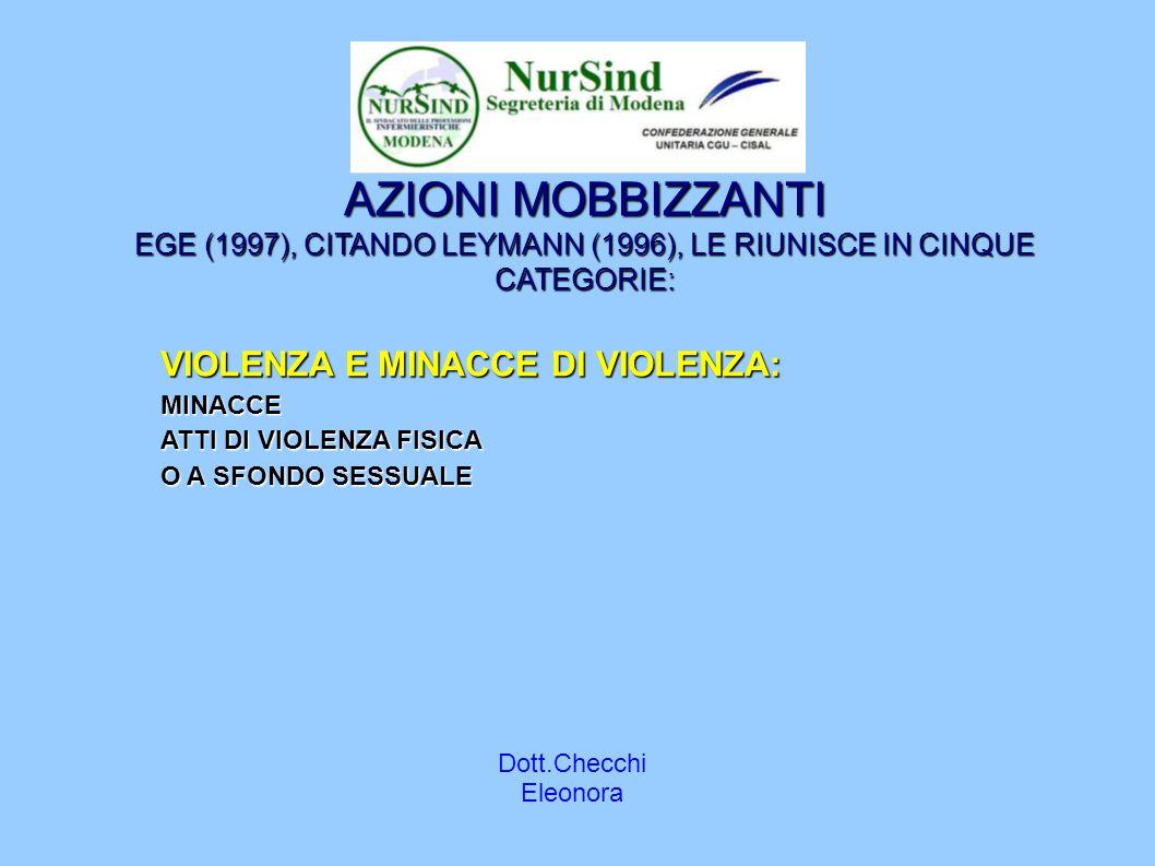 Dott.Checchi Eleonora AZIONI MOBBIZZANTI EGE (1997), CITANDO LEYMANN (1996), LE RIUNISCE IN CINQUE CATEGORIE: VIOLENZA E MINACCE DI VIOLENZA: MINACCE ATTI DI VIOLENZA FISICA O A SFONDO SESSUALE