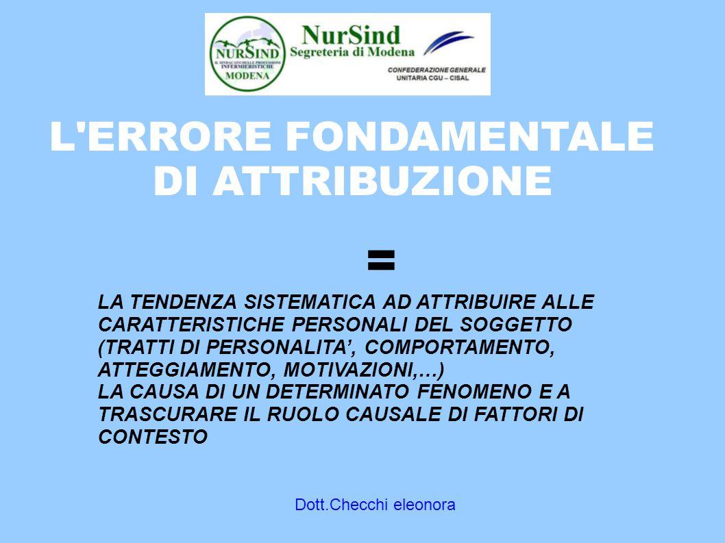Dott.Checchi eleonora L ERRORE FONDAMENTALE DI ATTRIBUZIONE = LA TENDENZA SISTEMATICA AD ATTRIBUIRE ALLE CARATTERISTICHE PERSONALI DEL SOGGETTO (TRATTI DI PERSONALITA', COMPORTAMENTO, ATTEGGIAMENTO, MOTIVAZIONI,…) LA CAUSA DI UN DETERMINATO FENOMENO E A TRASCURARE IL RUOLO CAUSALE DI FATTORI DI CONTESTO