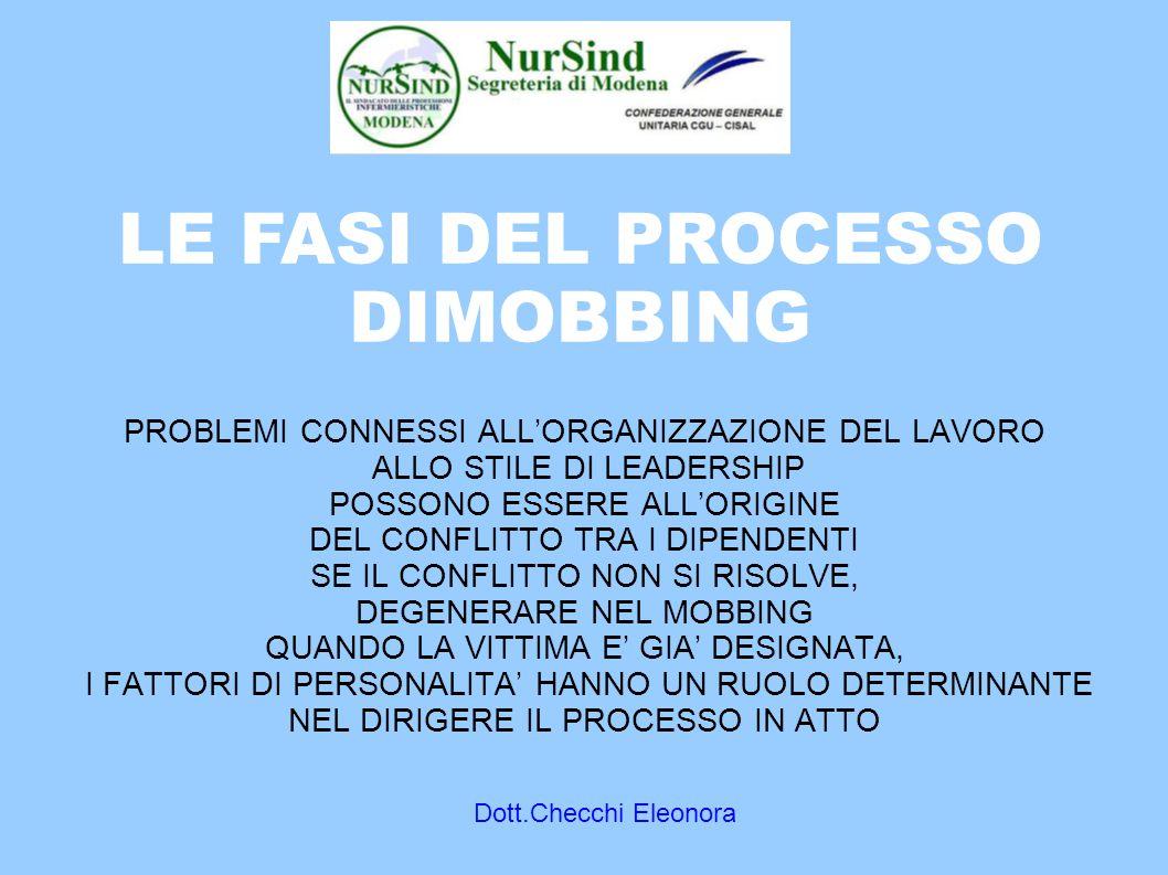 Dott.Checchi Eleonora LE FASI DEL PROCESSO DIMOBBING PROBLEMI CONNESSI ALL'ORGANIZZAZIONE DEL LAVORO ALLO STILE DI LEADERSHIP POSSONO ESSERE ALL'ORIGINE DEL CONFLITTO TRA I DIPENDENTI SE IL CONFLITTO NON SI RISOLVE, DEGENERARE NEL MOBBING QUANDO LA VITTIMA E' GIA' DESIGNATA, I FATTORI DI PERSONALITA' HANNO UN RUOLO DETERMINANTE NEL DIRIGERE IL PROCESSO IN ATTO
