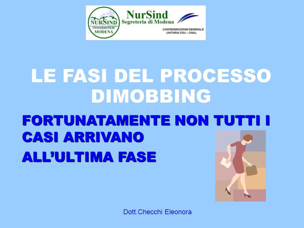 Dott.Checchi Eleonora LE FASI DEL PROCESSO DIMOBBING FORTUNATAMENTE NON TUTTI I CASI ARRIVANO ALL'ULTIMA FASE
