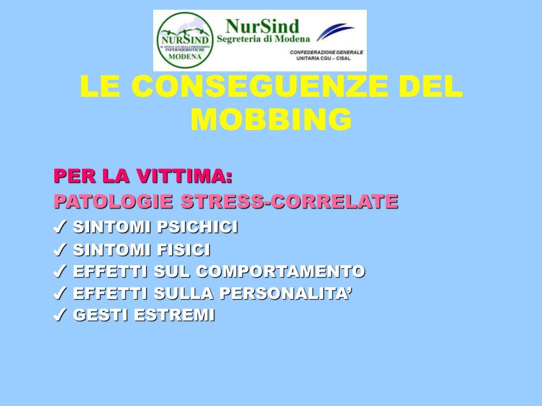 LE CONSEGUENZE DEL MOBBING PER LA VITTIMA: PATOLOGIE STRESS-CORRELATE ✔ SINTOMI PSICHICI ✔ SINTOMI FISICI ✔ EFFETTI SUL COMPORTAMENTO ✔ EFFETTI SULLA PERSONALITA' ✔ GESTI ESTREMI