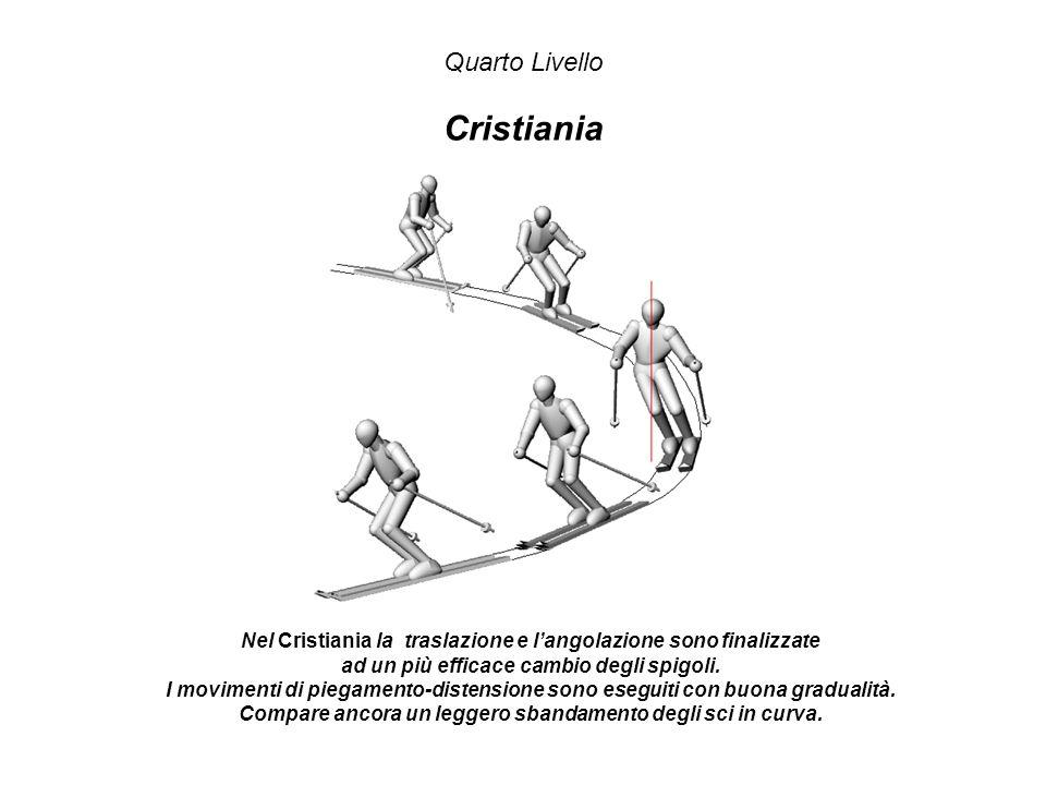 Quarto Livello Cristiania Nel Cristiania la traslazione e l'angolazione sono finalizzate ad un più efficace cambio degli spigoli.