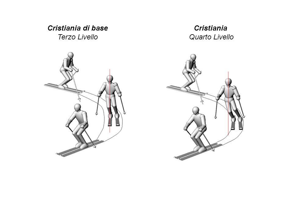 Cristiania di baseCristiania Terzo Livello Quarto Livello