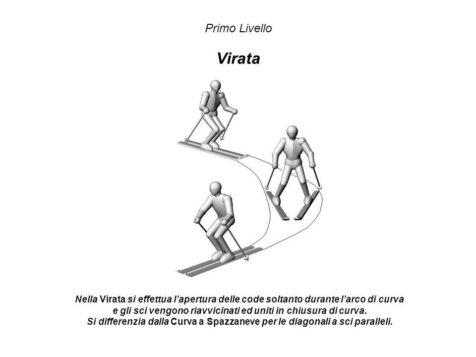 Primo Livello Virata Nella Virata si effettua l'apertura delle code soltanto durante l'arco di curva e gli sci vengono riavvicinati ed uniti in chiusura di curva.