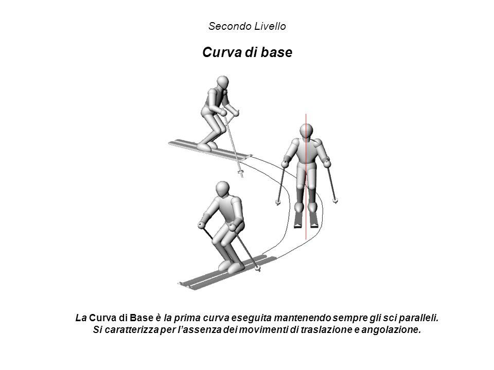 Secondo Livello Curva di base La Curva di Base è la prima curva eseguita mantenendo sempre gli sci paralleli.