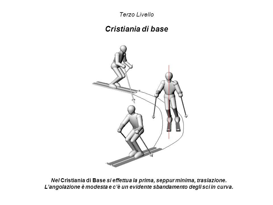 Terzo Livello Cristiania di base Nel Cristiania di Base si effettua la prima, seppur minima, traslazione.