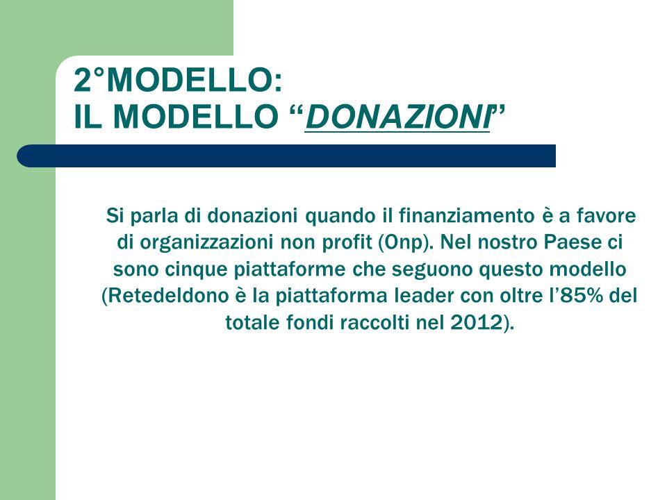 """2°MODELLO: IL MODELLO """"DONAZIONI"""" Si parla di donazioni quando il finanziamento è a favore di organizzazioni non profit (Onp). Nel nostro Paese ci son"""