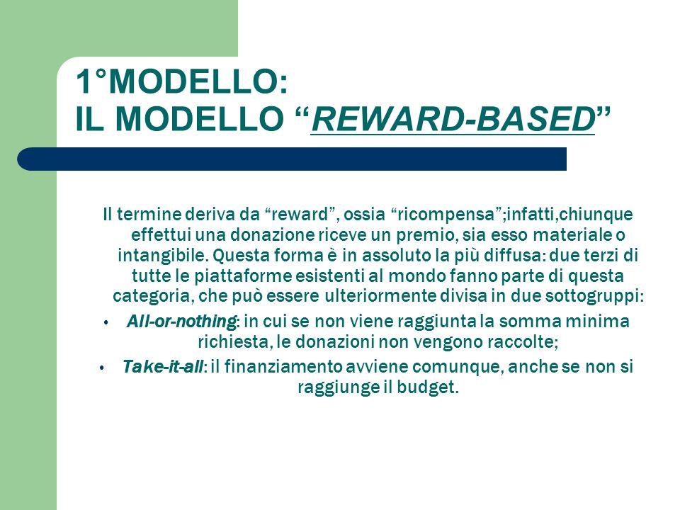 """1°MODELLO: IL MODELLO """"REWARD-BASED"""" Il termine deriva da """"reward"""", ossia """"ricompensa"""";infatti,chiunque effettui una donazione riceve un premio, sia e"""