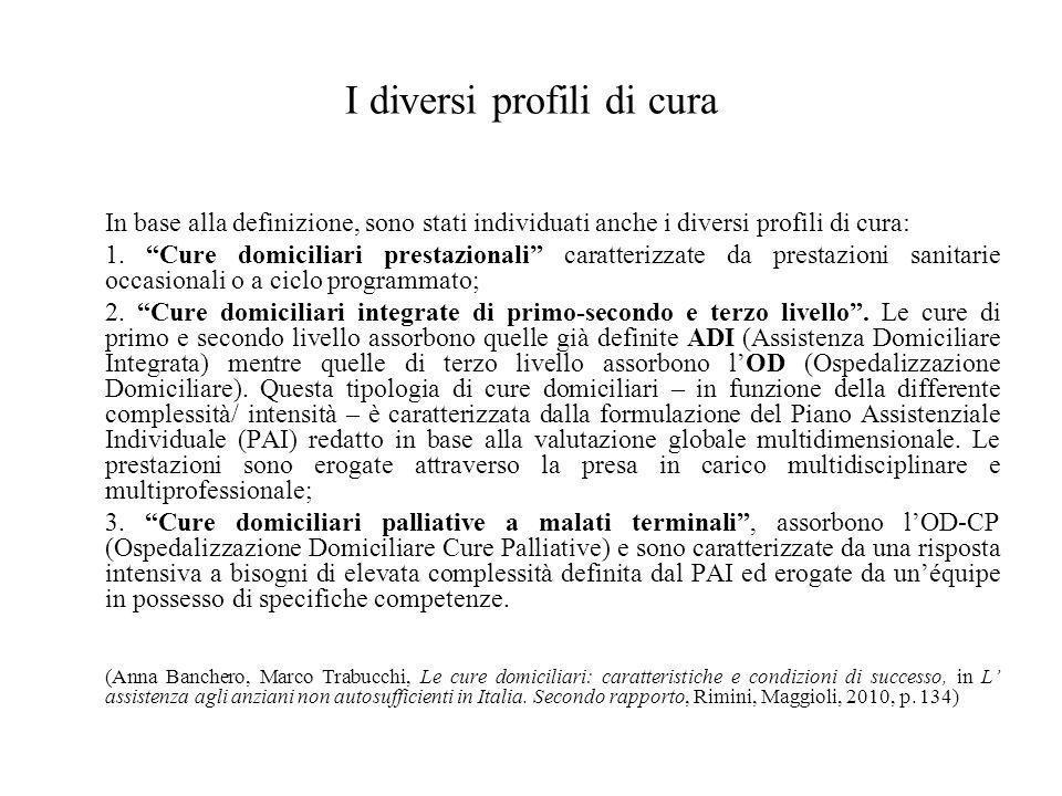 """I diversi profili di cura In base alla definizione, sono stati individuati anche i diversi profili di cura: 1. """"Cure domiciliari prestazionali"""" caratt"""