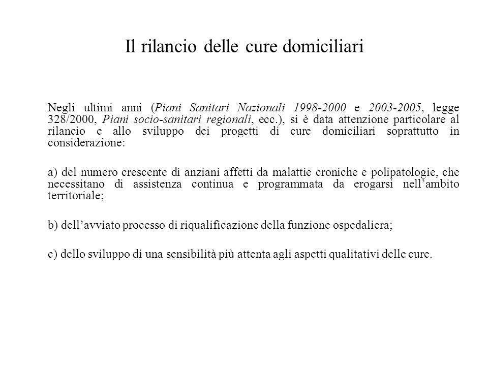 Il rilancio delle cure domiciliari Negli ultimi anni (Piani Sanitari Nazionali 1998-2000 e 2003-2005, legge 328/2000, Piani socio-sanitari regionali,