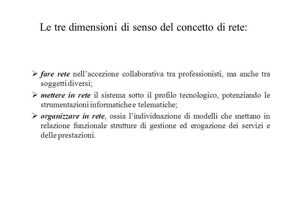 Le tre dimensioni di senso del concetto di rete:  fare rete nell'accezione collaborativa tra professionisti, ma anche tra soggetti diversi;  mettere