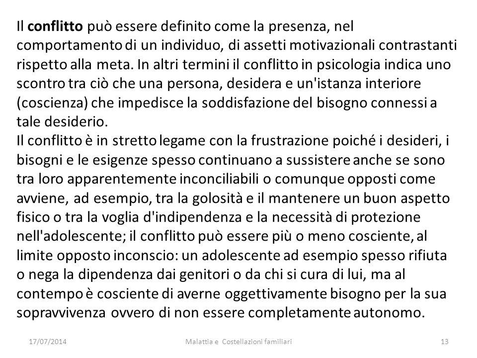 17/07/2014Malattia e Costellazioni familiari13 Il conflitto può essere definito come la presenza, nel comportamento di un individuo, di assetti motiva