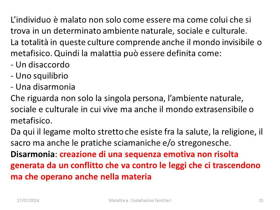 17/07/2014Malattia e Costellazioni familiari15 L'individuo è malato non solo come essere ma come colui che si trova in un determinato ambiente natural
