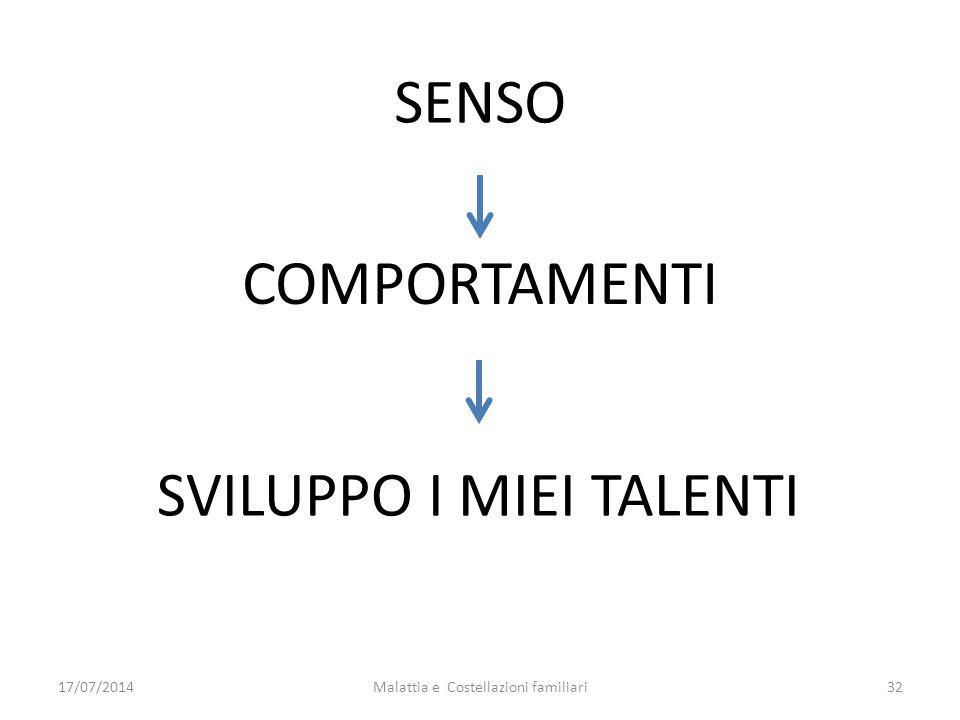 Malattia e Costellazioni familiari32 SENSO COMPORTAMENTI SVILUPPO I MIEI TALENTI 17/07/2014