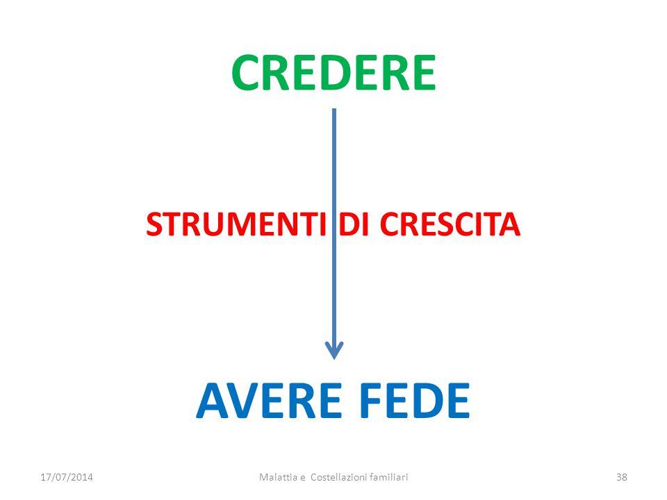 Malattia e Costellazioni familiari38 CREDERE AVERE FEDE STRUMENTI DI CRESCITA 17/07/2014