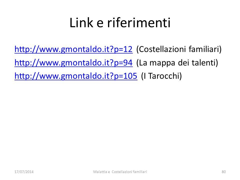 Link e riferimenti http://www.gmontaldo.it?p=12http://www.gmontaldo.it?p=12 (Costellazioni familiari) http://www.gmontaldo.it?p=94http://www.gmontaldo