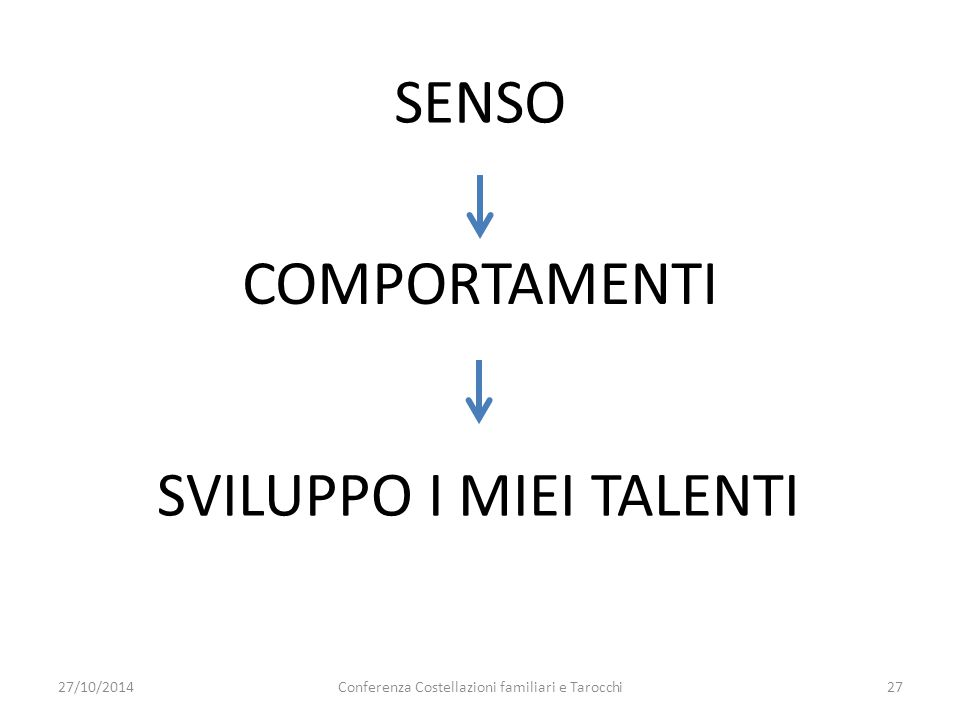 Conferenza Costellazioni familiari e Tarocchi27 SENSO COMPORTAMENTI SVILUPPO I MIEI TALENTI 27/10/2014