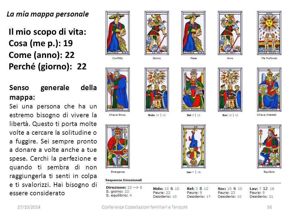 La mia mappa personale Conferenza Costellazioni familiari e Tarocchi56 Il mio scopo di vita: Cosa (me p.): 19 Come (anno): 22 Perché (giorno): 22 Sens