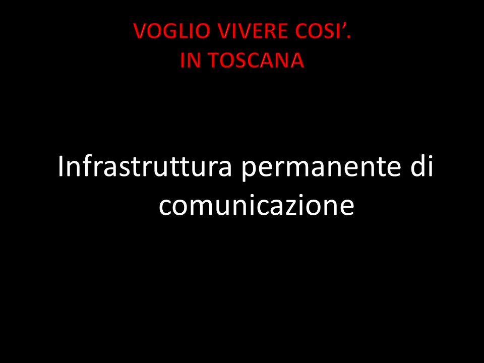 Infrastruttura permanente di comunicazione