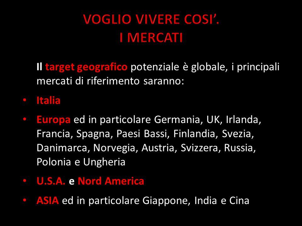Il target geografico potenziale è globale, i principali mercati di riferimento saranno: Italia Europa ed in particolare Germania, UK, Irlanda, Francia, Spagna, Paesi Bassi, Finlandia, Svezia, Danimarca, Norvegia, Austria, Svizzera, Russia, Polonia e Ungheria U.S.A.