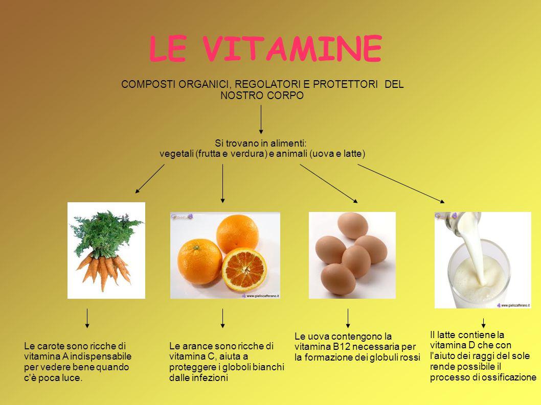 LE VITAMINE COMPOSTI ORGANICI, REGOLATORI E PROTETTORI DEL NOSTRO CORPO Si trovano in alimenti: vegetali (frutta e verdura) e animali (uova e latte) L
