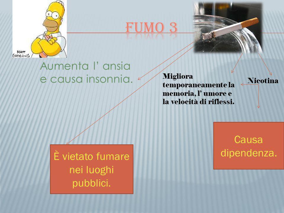 Si ringrazia chi ha guardato questo progetto con tanta pazienza, Homer e chi ha partecipato per creare questa bella presentazione.