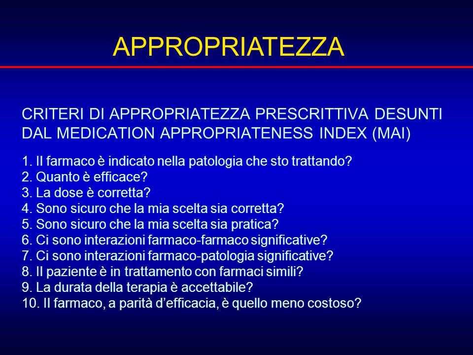 CRITERI DI APPROPRIATEZZA PRESCRITTIVA DESUNTI DAL MEDICATION APPROPRIATENESS INDEX (MAI) 1.