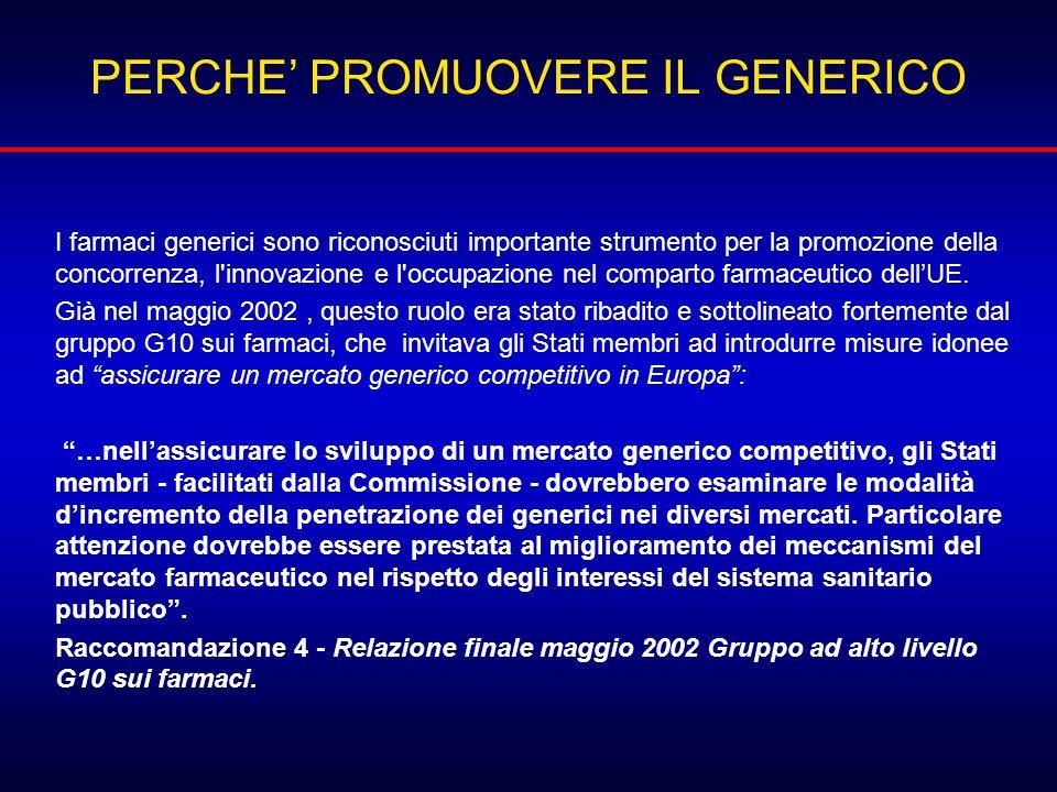 PERCHE' PROMUOVERE IL GENERICO I farmaci generici sono riconosciuti importante strumento per la promozione della concorrenza, l innovazione e l occupazione nel comparto farmaceutico dell'UE.