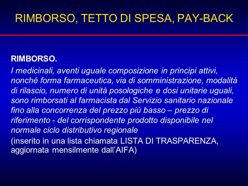 RIMBORSO, TETTO DI SPESA, PAY-BACK RIMBORSO.
