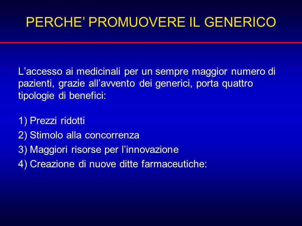 PERCHE' PROMUOVERE IL GENERICO L'accesso ai medicinali per un sempre maggior numero di pazienti, grazie all'avvento dei generici, porta quattro tipolo