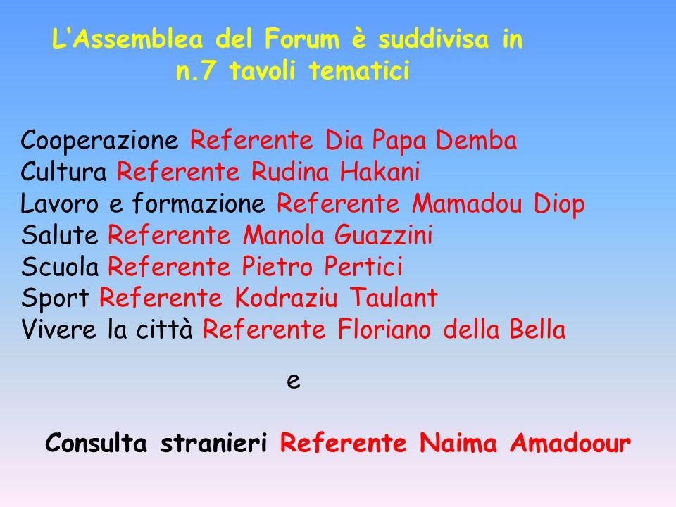 Presentazione Brochure informative in lingua dei Tavoli Salute e Lavoro Con musica e cucina etnica 11 Maggio 2012