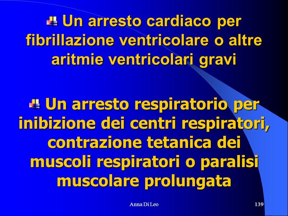 139Anna Di Leo139 Un arresto cardiaco per fibrillazione ventricolare o altre aritmie ventricolari gravi Un arresto cardiaco per fibrillazione ventricolare o altre aritmie ventricolari gravi Un arresto respiratorio per inibizione dei centri respiratori, contrazione tetanica dei muscoli respiratori o paralisi muscolare prolungata Un arresto respiratorio per inibizione dei centri respiratori, contrazione tetanica dei muscoli respiratori o paralisi muscolare prolungata