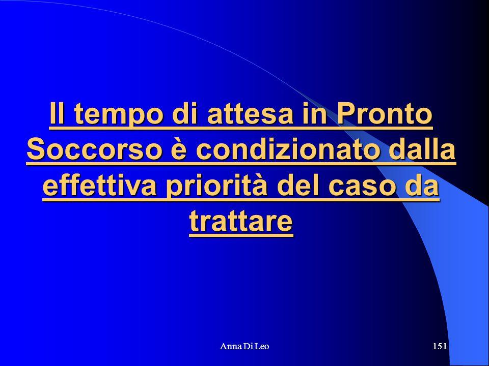 151Anna Di Leo151 Il tempo di attesa in Pronto Soccorso è condizionato dalla effettiva priorità del caso da trattare
