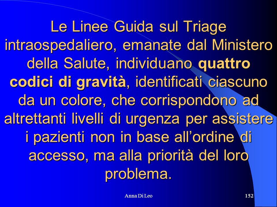 152Anna Di Leo152 Le Linee Guida sul Triage intraospedaliero, emanate dal Ministero della Salute, individuano quattro codici di gravità, identificati