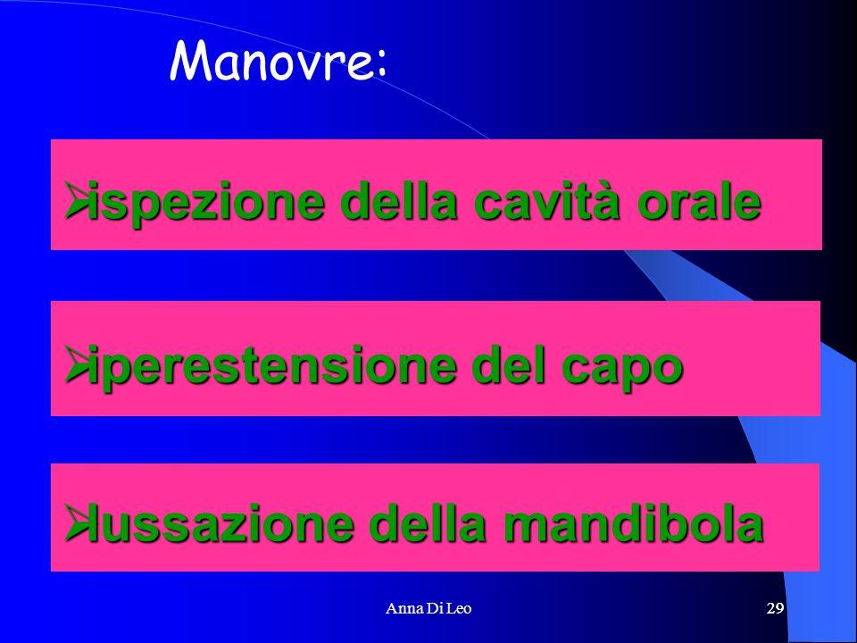 29Anna Di Leo29  ispezione della cavità orale  iperestensione del capo  lussazione della mandibola Manovre: