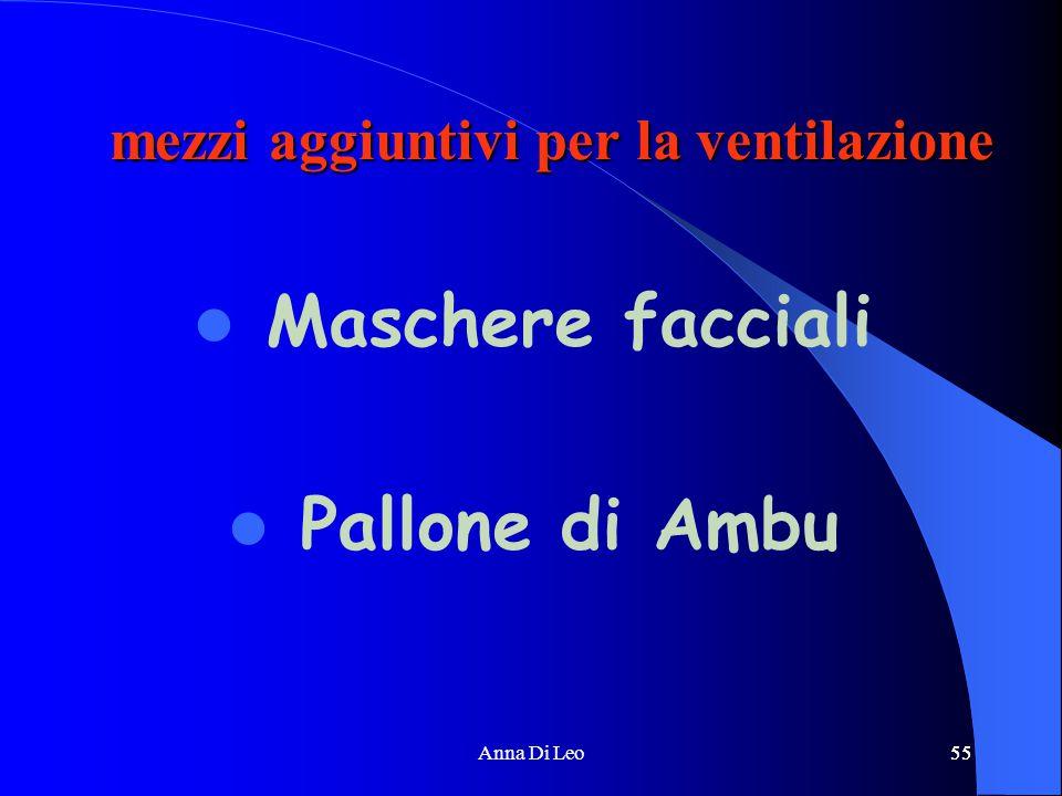 55Anna Di Leo55 mezzi aggiuntivi per la ventilazione Maschere facciali Pallone di Ambu