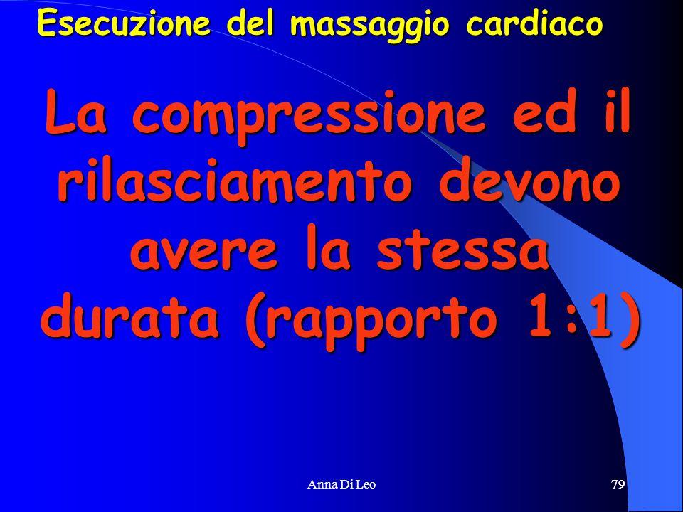 79Anna Di Leo79 La compressione ed il rilasciamento devono avere la stessa durata (rapporto 1:1) Esecuzione del massaggio cardiaco
