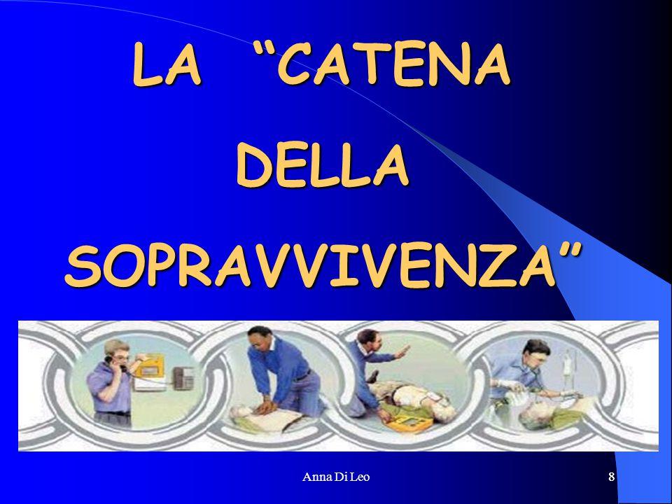 """8Anna Di Leo8 LA """"CATENA DELLA SOPRAVVIVENZA"""""""