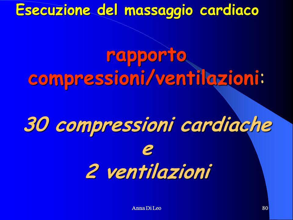 80Anna Di Leo rapporto compressioni/ventilazioni: 30 compressioni cardiache e 2 ventilazioni Esecuzione del massaggio cardiaco