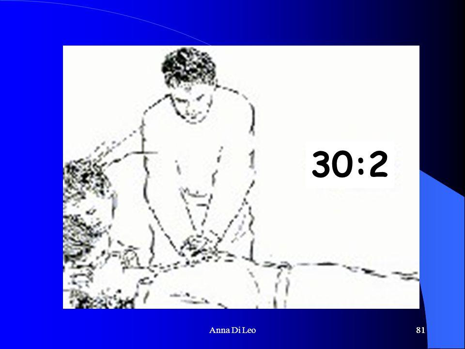 81Anna Di Leo81 30:2