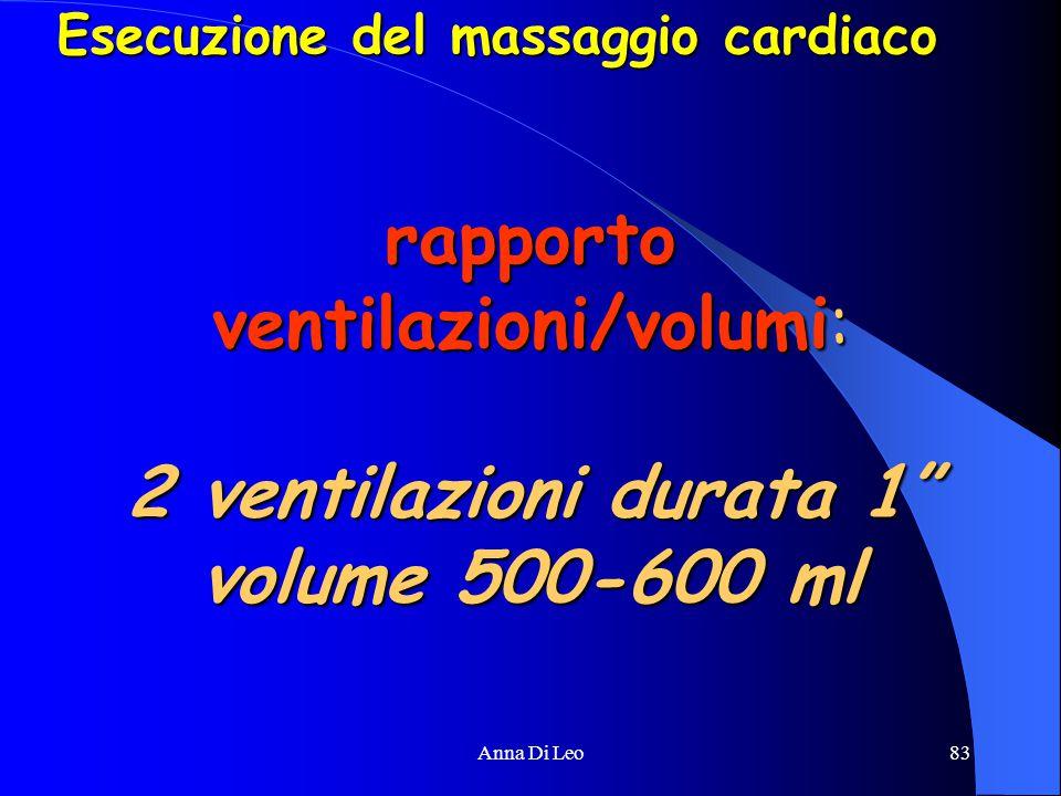 83Anna Di Leo rapporto ventilazioni/volumi: 2 ventilazioni durata 1 volume 500-600 ml Esecuzione del massaggio cardiaco