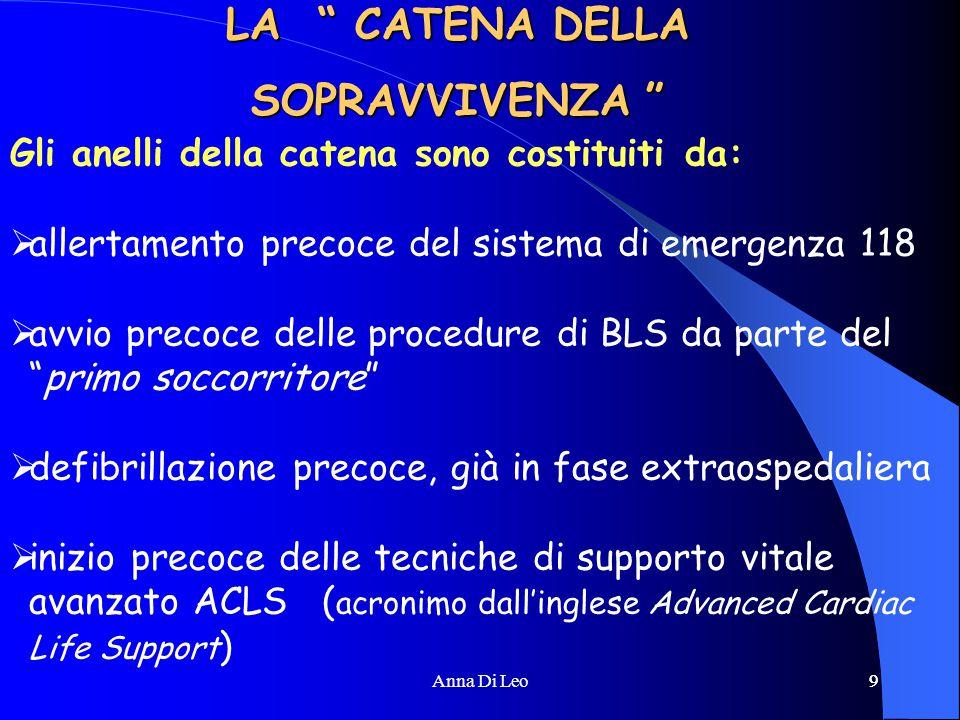 """9Anna Di Leo9 LA """" CATENA DELLA SOPRAVVIVENZA """" Gli anelli della catena sono costituiti da:  allertamento precoce del sistema di emergenza 118  avvi"""