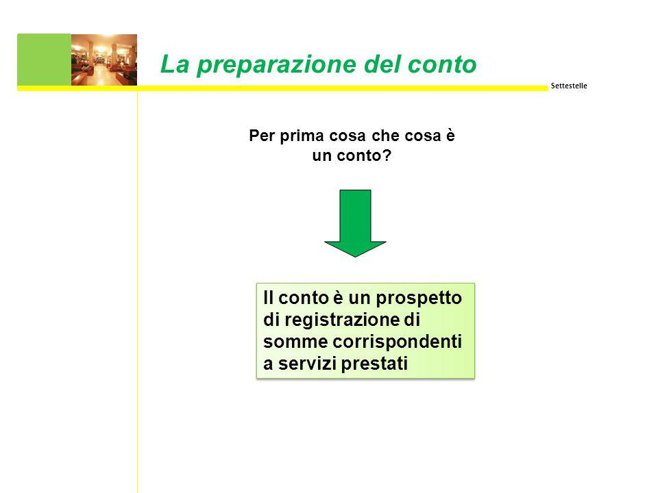 Settestelle La preparazione del conto E' il momento relativo all'addebito, sul conto del cliente, delle consumazioni effettuate e dei servizi extra richiesti.