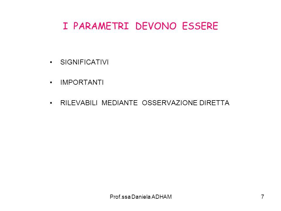Prof.ssa Daniela ADHAM8 COME SI COSTRUISCE UN CHECKLIST 1.SI INDIVIDUA UN PARAMETRO 2.SI SCINDE IL PARAMETRO IN PERFORMANCES 3.SI RIORDINANO 4.SI STABILISCE UNA SCALA DI VALORI 5.SI VERIFICA 6.IL PARAMETRO HA DATO ORIGINE AD UNA SCHEDA 7.SI PASSA AL PARAMETRO SUCCESSIVO 8.….