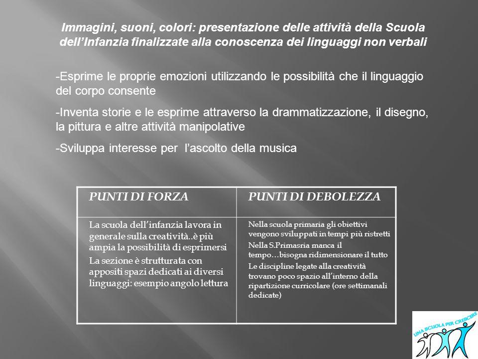 Immagini, suoni, colori: presentazione delle attività della Scuola dell'Infanzia finalizzate alla conoscenza dei linguaggi non verbali -Esprime le pro